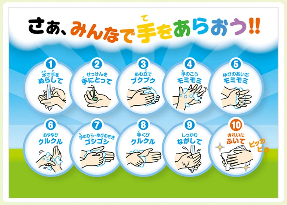 石鹸で手洗い、新型コロナ予防に手洗い、正しい手洗いの方法、手洗いとアルコール、手洗いに石鹸
