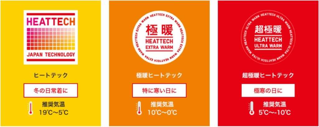 ユニクロ、UNIQLO、ユニクロのヒートテック、ヒートテック、極暖、超極暖