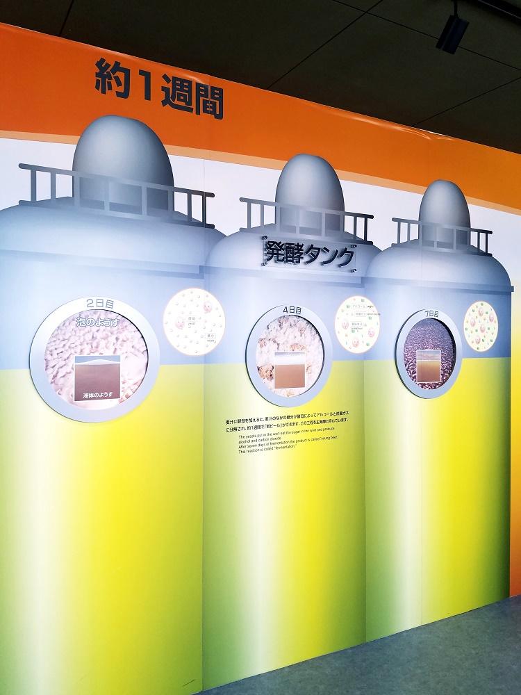 キリン、工場見学、キリンビール、キリンビール工場、キリンビール名古屋工場